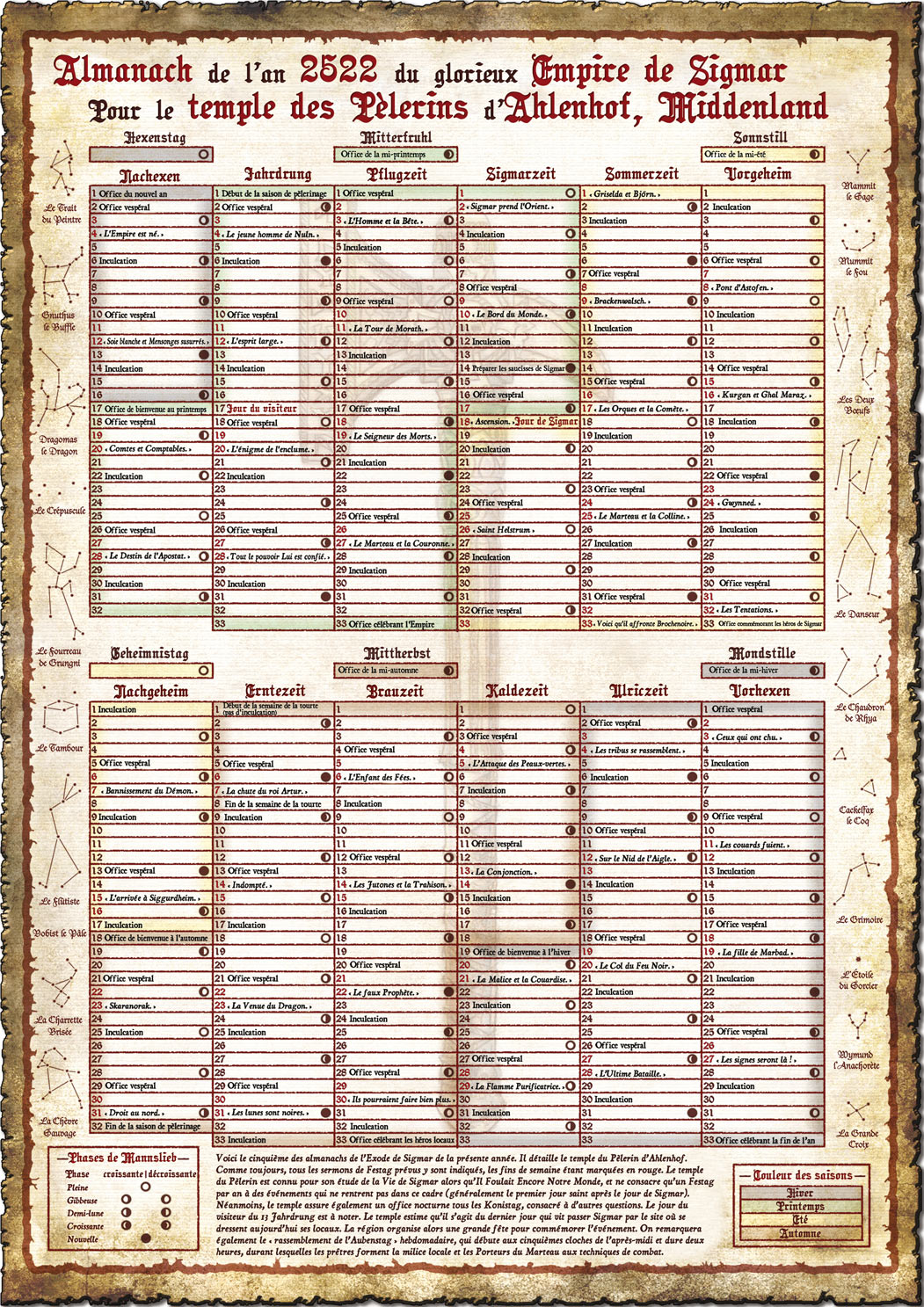 Calendrier Pathfinder.Introduction A Warhammer Warhammer